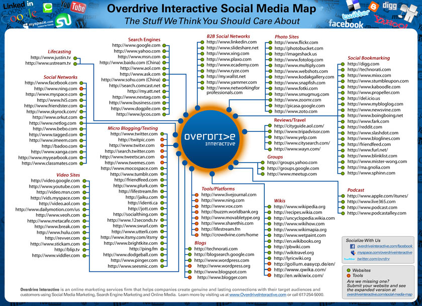 overdrive-interactive
