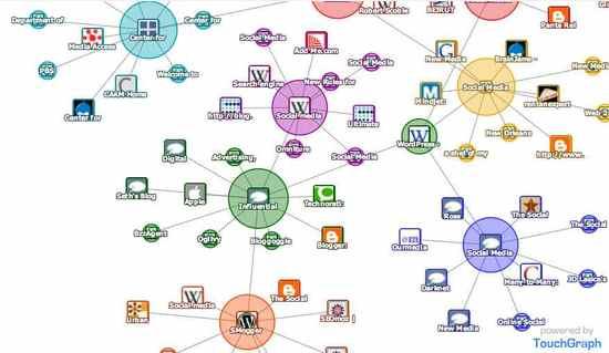 social_media_graph