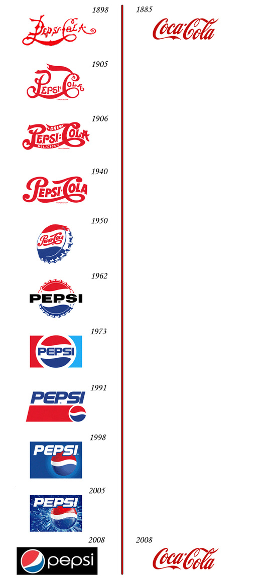 pepsi coke logo